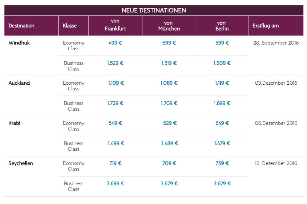Распродажа Qatar из Германии: среди прочего, Окленд за 1300€!
