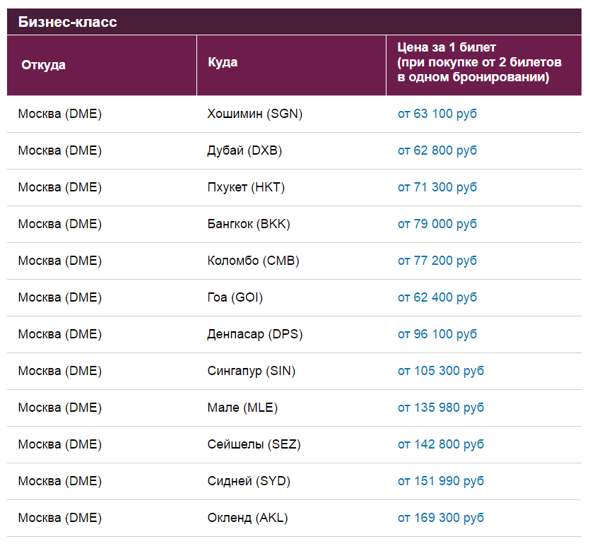 Распродажа в бизнес-класс Qatar Airways при покупке от 2 билетов