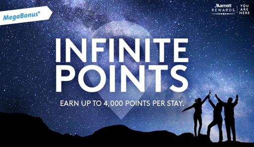 MegaBonus: бонусные баллы Marriott за пребывания летом