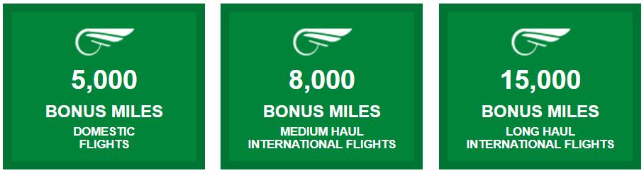 Акция для оптимистов: до 15 000 бонусных миль MilleMiglia