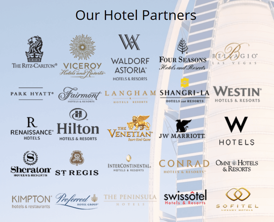Много (или мало) миль за бронирование отелей на Club1Hotels